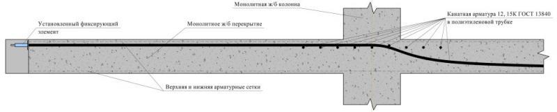 Консоль плиты перекрытия шлакоблочные плиты перекрытия